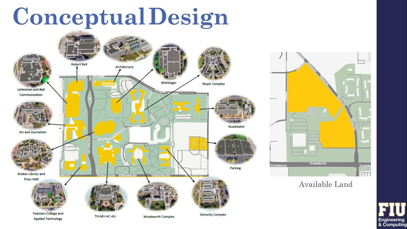 conceptual_design_fiu.png